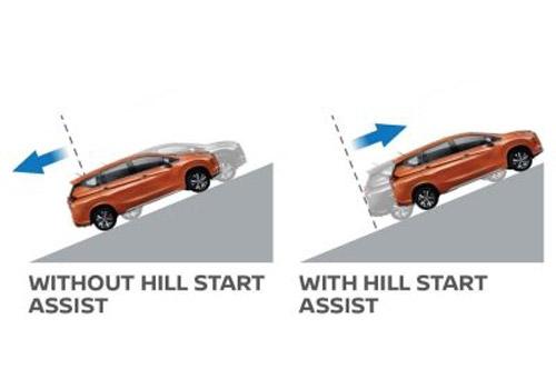 handling All New Nissan Livina 2019