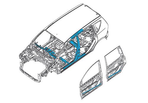 keamanan All New Nissan Livina X-Gear 2015